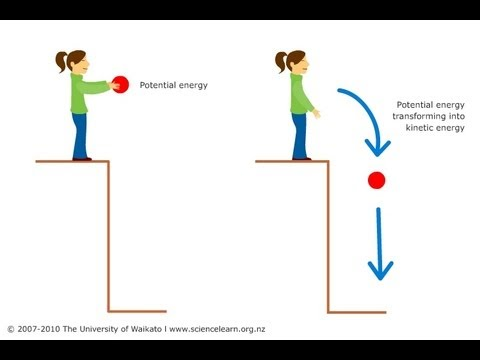 Kinetic and Potential Energy Video For Kids (grade 5th,grade 4th ...