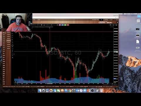 Mike (CCI) talks Cryptos, Charts, and Stuff