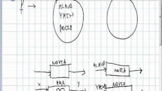 AINTE Mat 1 Bach Funciones dominio