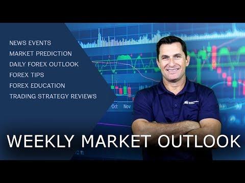 Forex trading market news
