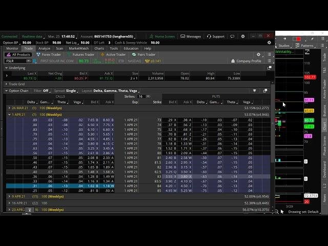 FSLR Calendar Option Spread & How To Take Advantage of Horizontal Volatility Skew