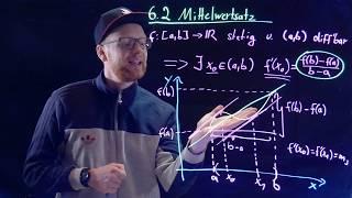 6.2 Mittelwertsatz | Analysis für Anfänger: Differentialrechnung | Lightboard Presentation