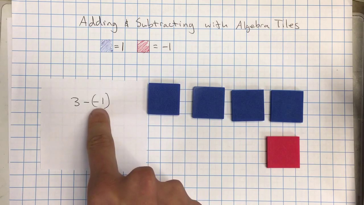 Adding And Subtracting Integers Ppt Download