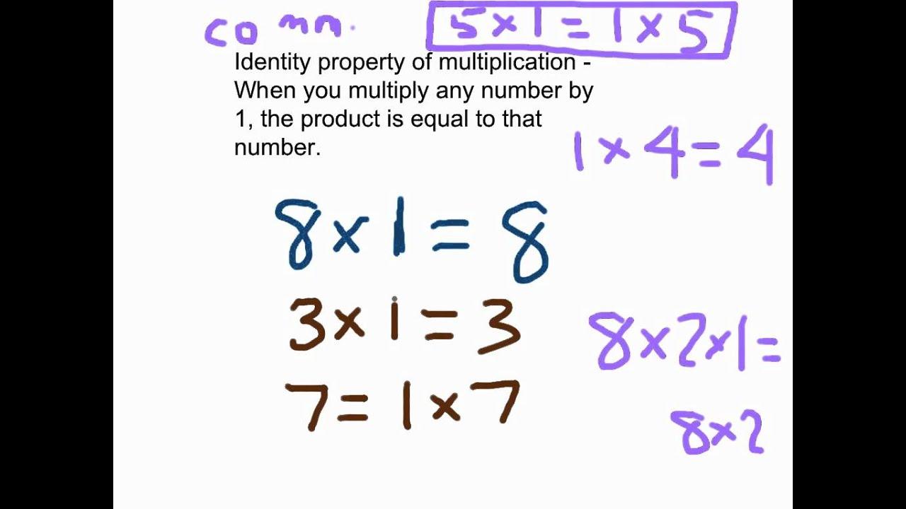 hight resolution of Properties of Multiplication - 3rd Grade Math - Class Ace