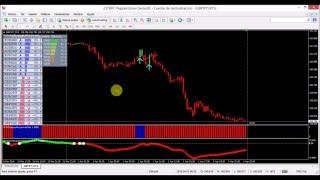 sistema de trading X forex, estrategia para forex, opciones binarias y cfds