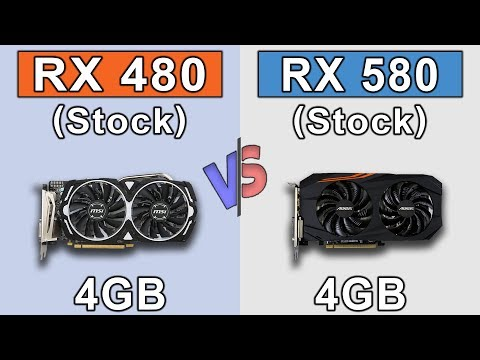 RX 480 vs RX 580 | New Games Benchmarks