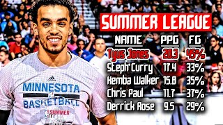 HOW?! Average Players EMBARRASSING Stars in the NBA Summer League