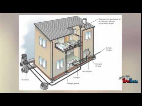Instalaciones hidraulicas y sanitarias uacj iada2 youtube for Instalacion hidraulica de una alberca