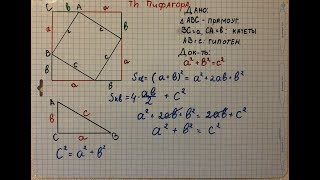 теорема Пифагора с доказательством