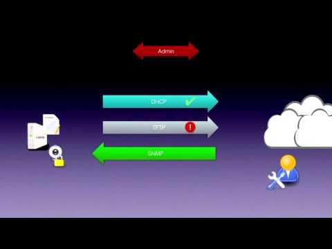 Alexander Graf: Beyond your cable modem