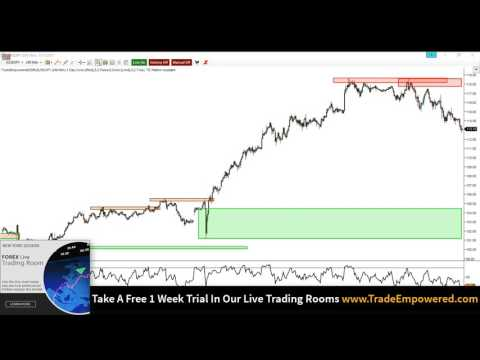 FOREX TRADING: Gaps, Predictions and The Sneaker Stock Market