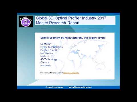 3D Optical Profiler Market Analysis Worldwide by Type Type and Forecasts to 2022