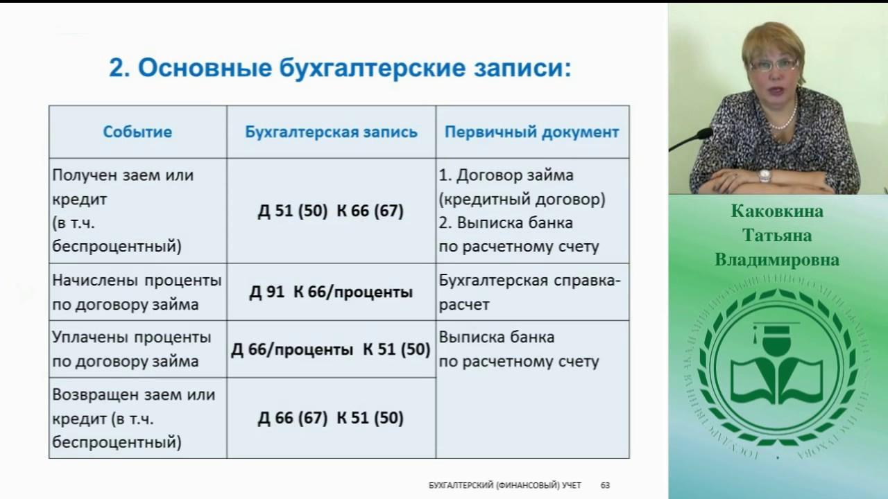 Передача земельных участков в собственность граждан