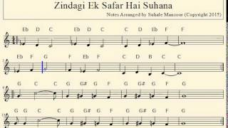 Zindagi Ek Safar Hai Suhana (visit vibrasoft.com to download more videos)