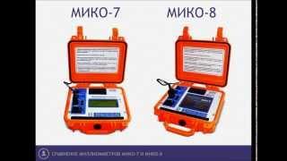видео Прибор контроля устройств РПН трансформаторов ПКР-2