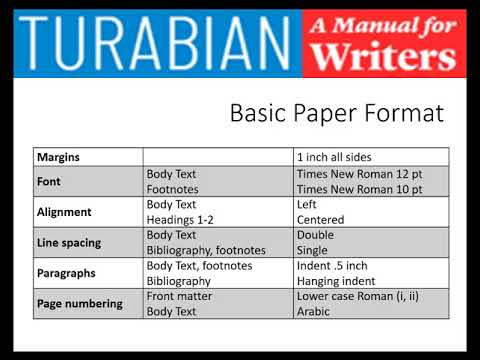 Turabian Format and Style Guide With Examples