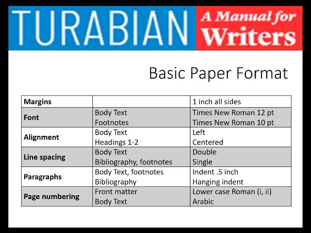 how to write a turabian style paper