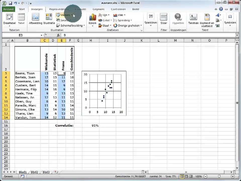 Een spreidingsdiagram invoegen en bewerken in Excel