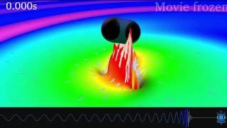 Era of Gravitational Wave Astronomy Begins
