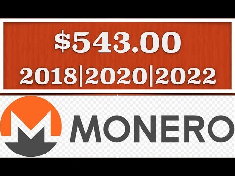 MONERO TECH TALK | PRICE PREDICTION | 2018 | 2020 | 2022
