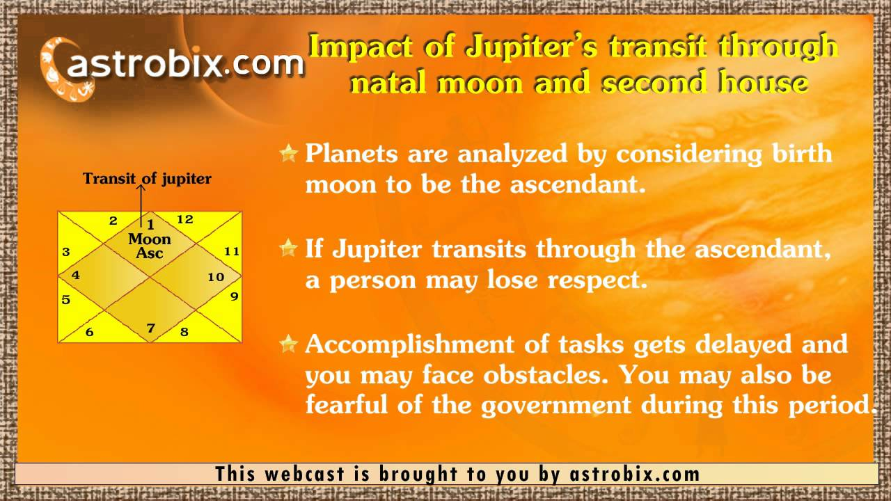 Transit of Jupiter in your kundali