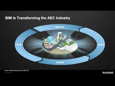 .BIM + 數位化 + 物聯網技術將引領建築業
