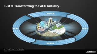 01 - Implementing BIM in Construction