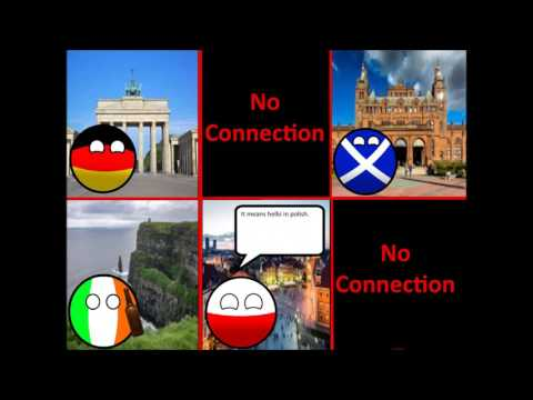 countryball video chat #1