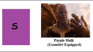 MCU Official Tier-List (Avengers: Infinity War)