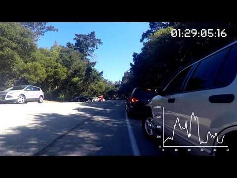 Bike Ride: Palo Alto to San Francisco [GoPro]