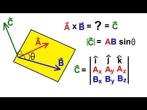 Physics - Mechanics: Vectors (16 of 21) Product Of Vectors: Cross Product: Vector Product