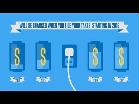 Affordable Health Care Act Explained -- Obamacare Facts - TurboTax Tax Tip Video