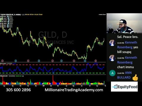 Penny Stocks Live Ep 205