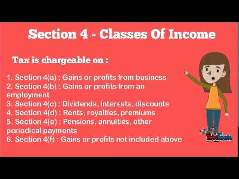 Introduction To Malaysian Taxation