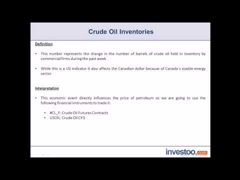 How to Trade Crude Oil Inventories