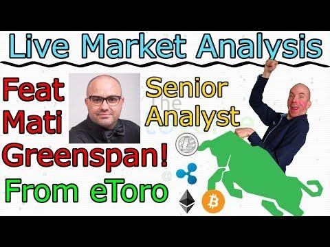 Live Market Analysis Interview With Mati Greenspan Fom eToro (23 June 2017)