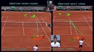Tennis tactics. Video 1.