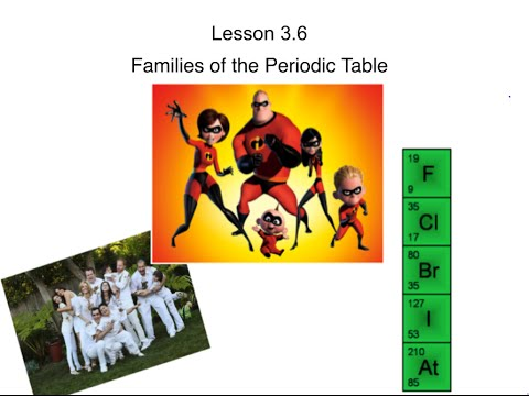 Lesson 36 Families Of The Periodic Table Youtube