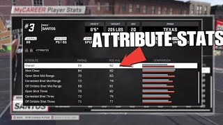 NBA 2K18 HOW TO SEE ATTRIBUTE STATS TUTORIAL!!!!!