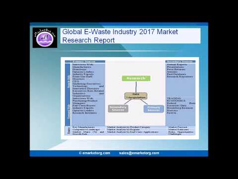 E Waste Market Research study an insight on the important factors and trends influencing