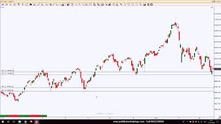Profit Booking Before Fed Policy on 21Mar18- Live Trading Nifty and Banknifty - Rs 41,000 Profits