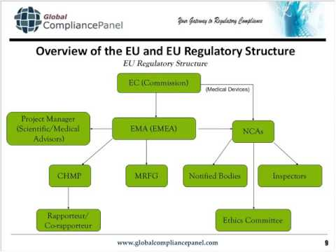 New EU Pharmacovigilance Directive and Regulations