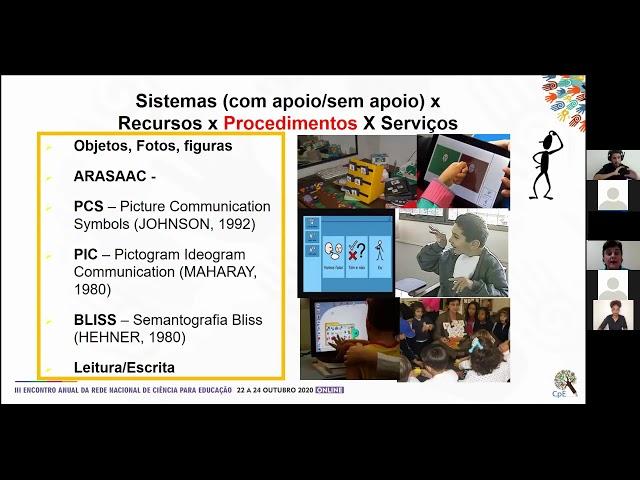 III Encontro Anual da Rede CpE - Dia 3 - Diálogo 4 - INCLUSÃO DE ALUNOS ESPECIAIS PÓS-PANDEMIA(7/10)