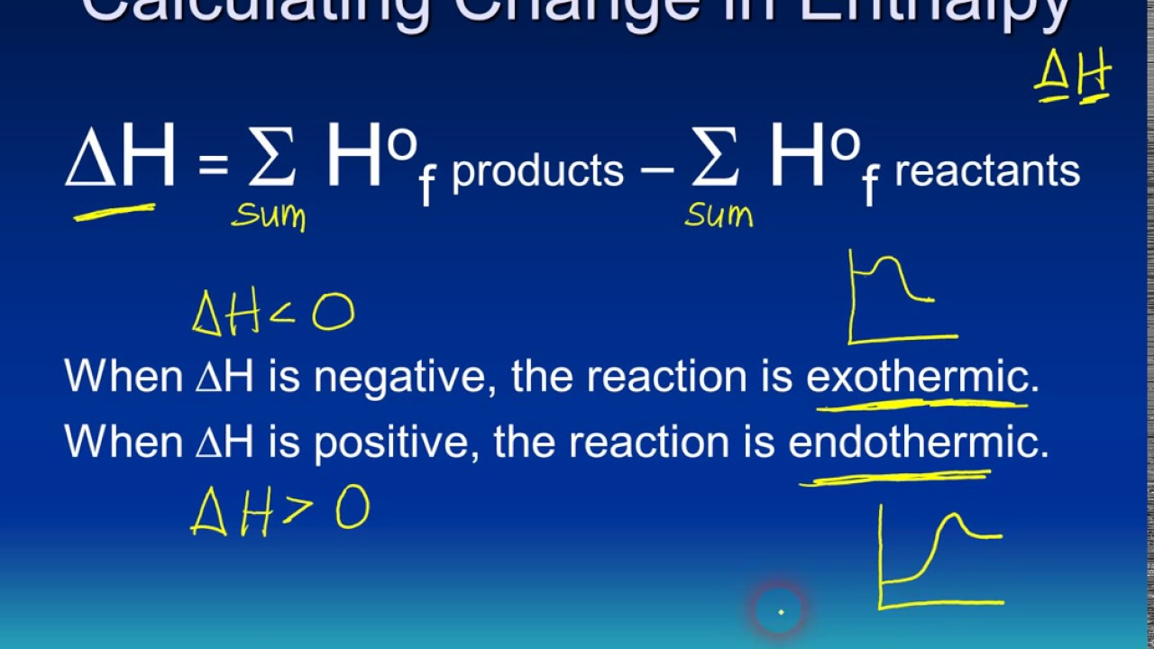 Calculating Change in Enthalpy - YouTube