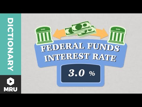 what-is-the-federal-funds-rate?
