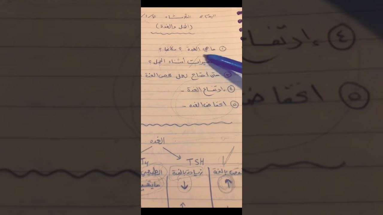 """الحمل و كسل الغدة """" د. رشا المرزوقي """""""