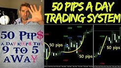 50 PIPS a Day Forex Trading Strategy