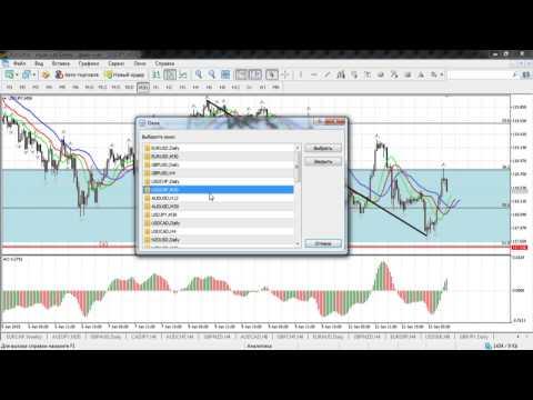 Краткосрочный волновой анализ валютных пар и золота от 13.01.2015