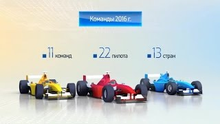 Спорт в цифрах. Формула-1. Сезон 2016 года