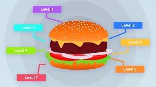 сетевой уровень и модель OSI GeekBrains